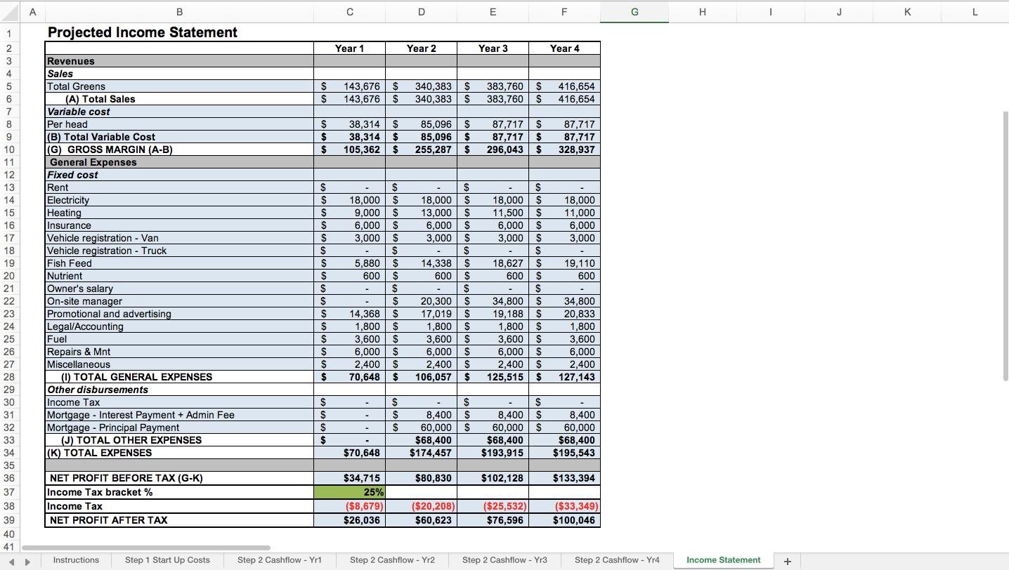 Income Estimator